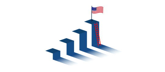 usa-growth-opportunities